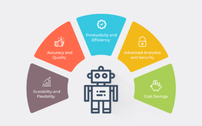 Proven RPA Use Cases for your business